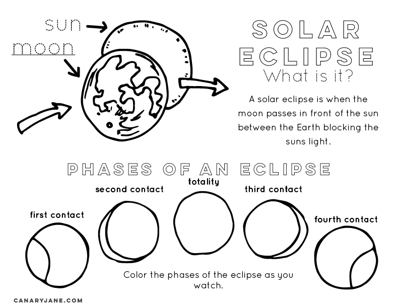 eclipse free printable handout